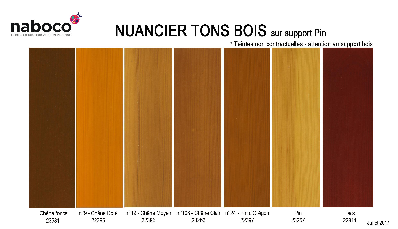 menuiseries bois couleurs choix plus de 100 teintes par naboco. Black Bedroom Furniture Sets. Home Design Ideas