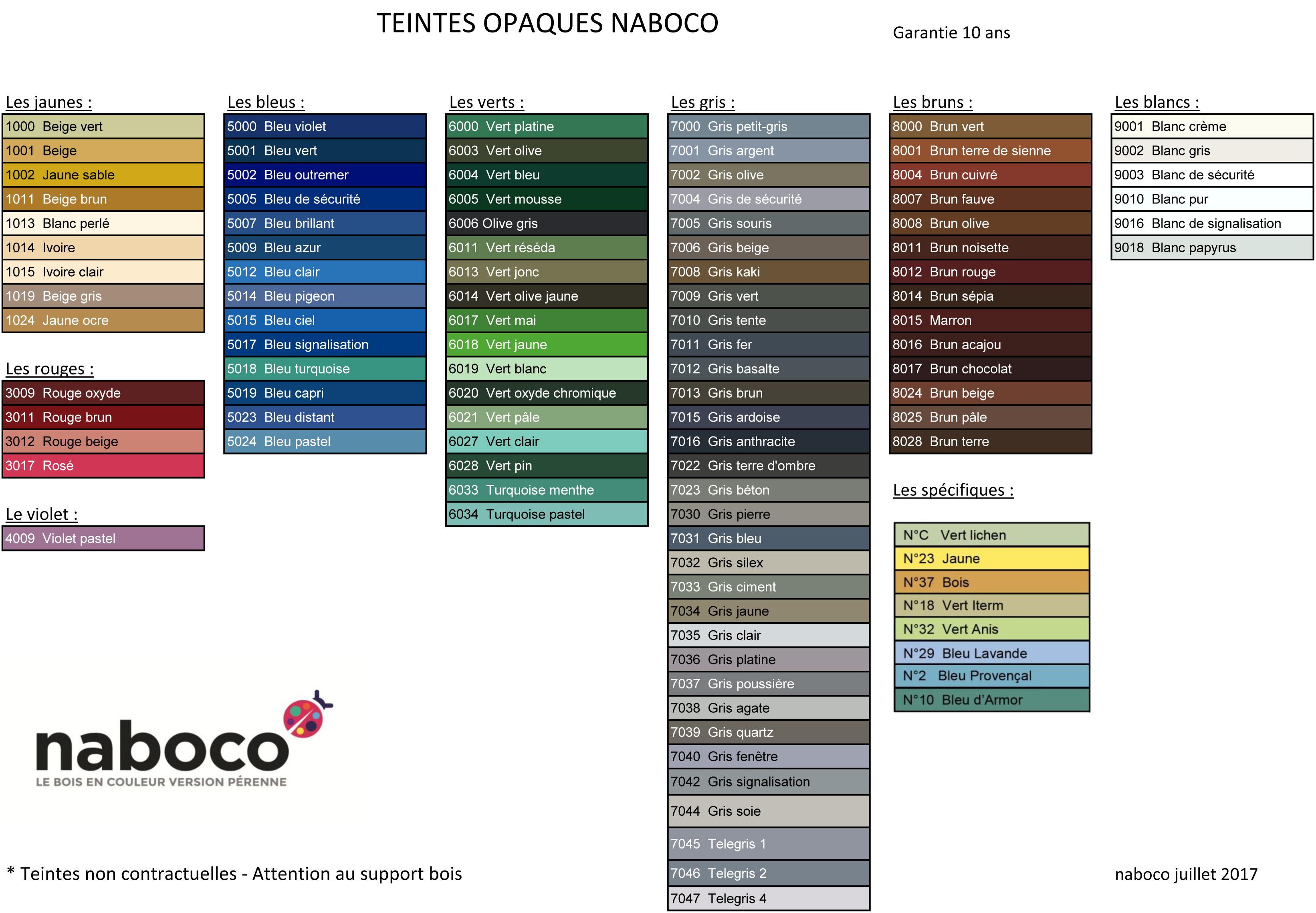 Naboco Nuancier 100 couleurs bois peint