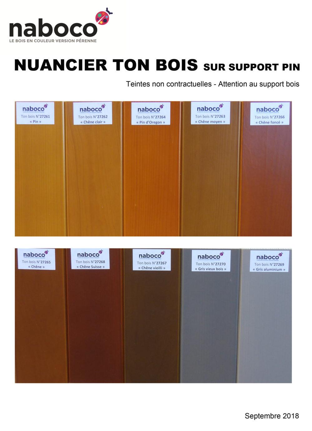 Naboco Nuancier ton bois peint 2018