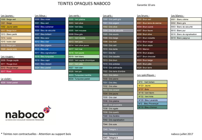 Menuiseries Bois Couleurs Choix Plus De 100 Teintes Par Naboco